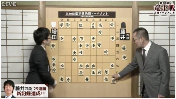藤井聡太四段が新記録の29連勝を達成!増田四段を倒す!歴代最多の連勝記録に!