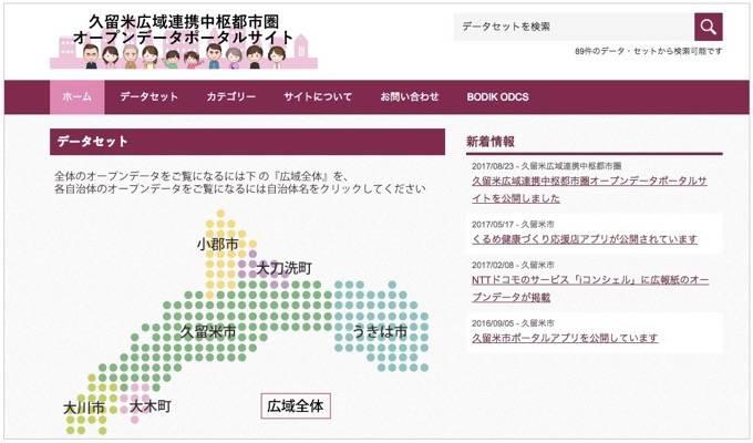 久留米広域連携中枢都市圏のオープンデータポータルサイトがオープン!