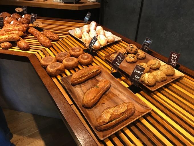 パンネストのパンの種類