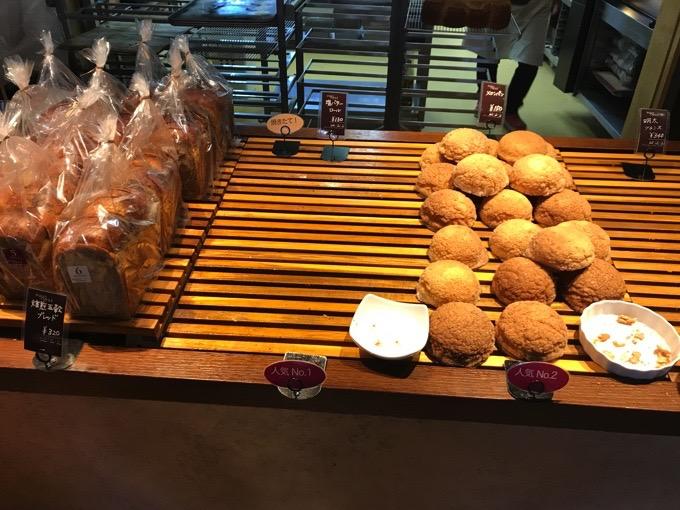 パンネスト人気パン