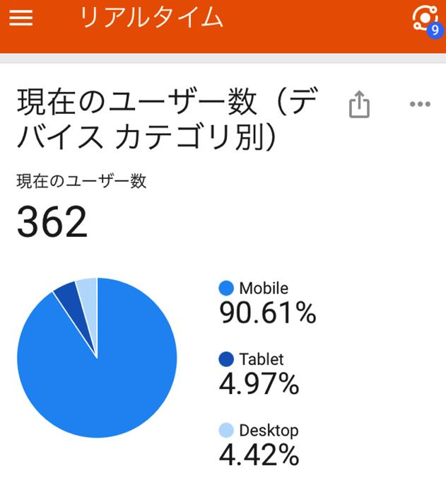 Kurumefan realtime 2018050002