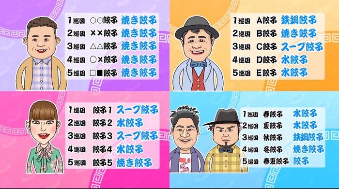 Fukuoka saikyou gyoza best5 0005