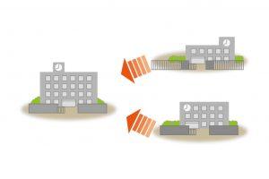 浮島小学校と下田小学校 両校とも城島小学校に統合対象校に【久留米市】