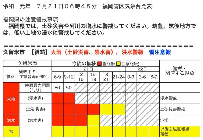 2019年7月21日 福岡管区気象台発表 予報