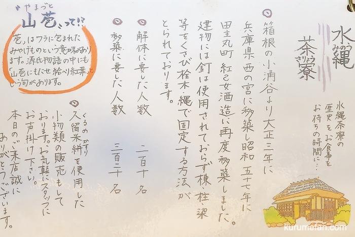 水縄茶寮(みのうさりょう)歴史