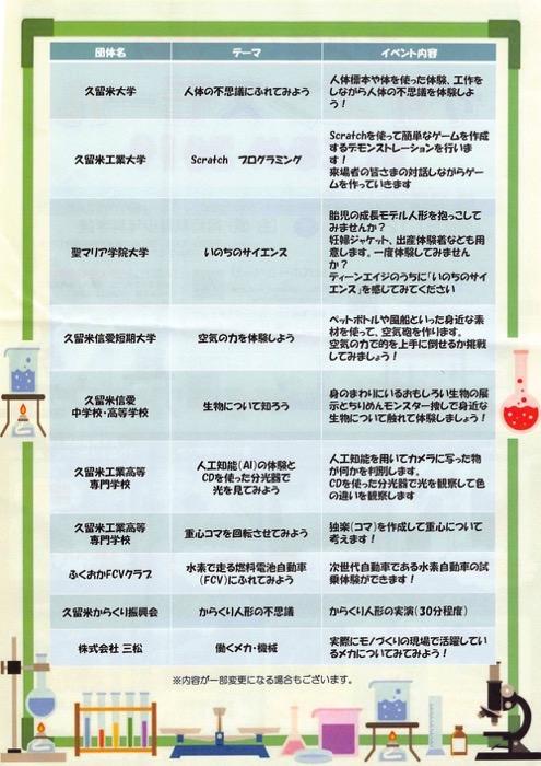 青少年のためのサイエンスモール in くるめ2019