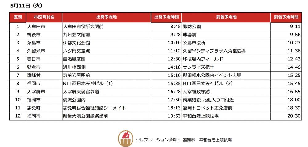 福岡県内 聖火リレー日程 詳細スケジュール