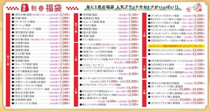 岩田屋久留米店 初売り・福袋2020