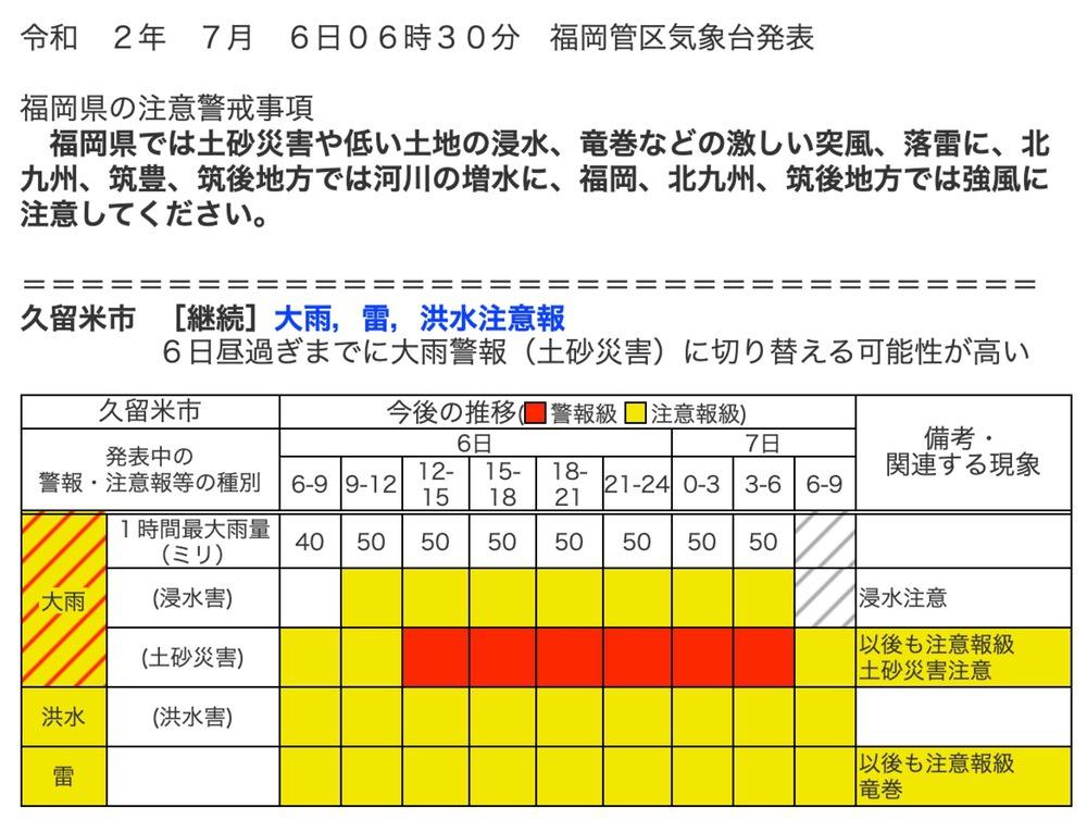 久留米市 大雨、洪水注意報 6日昼過ぎまでに大雨警報の可能性【7/6】