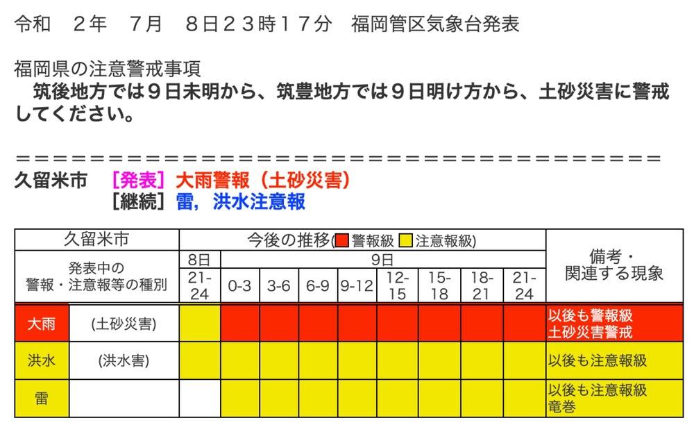 気象庁 気象警報・注意報 久留米市