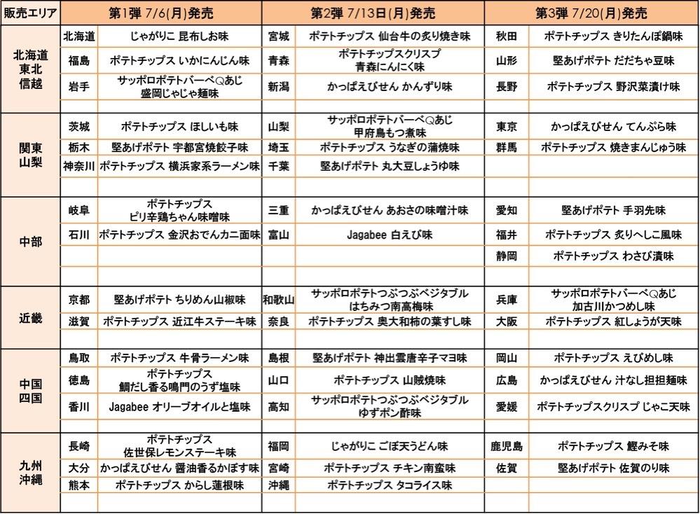 2020年度「♥ JPN(ラブ ジャパン)」プロジェクト商品発売スケジュール