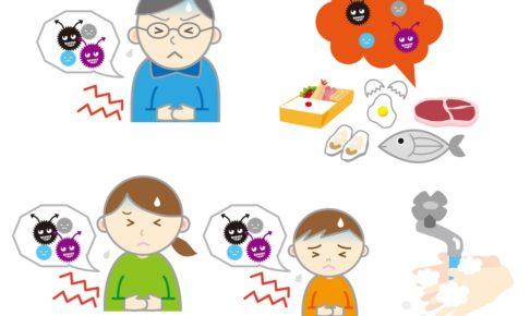 久留米市内の飲食店で食中毒の疑い 4人が下痢、発熱等の症状を訴える