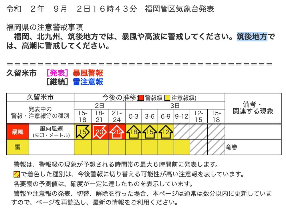 筑後地方 防風警報(2020年9月2日)