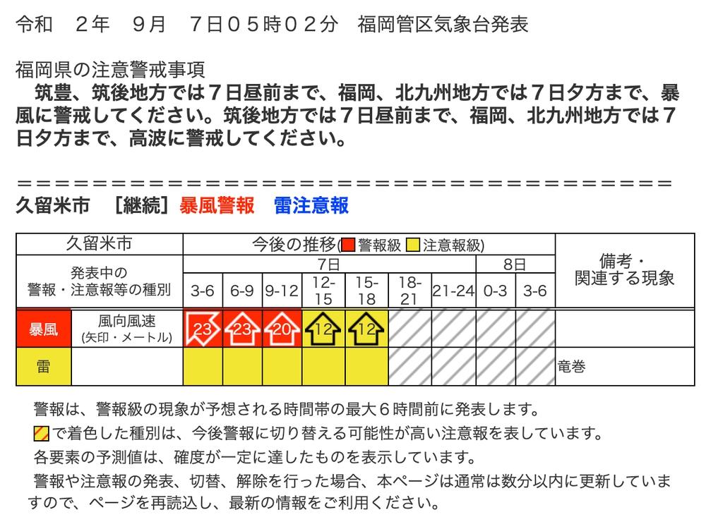 気象庁 久留米市 台風・気象情報