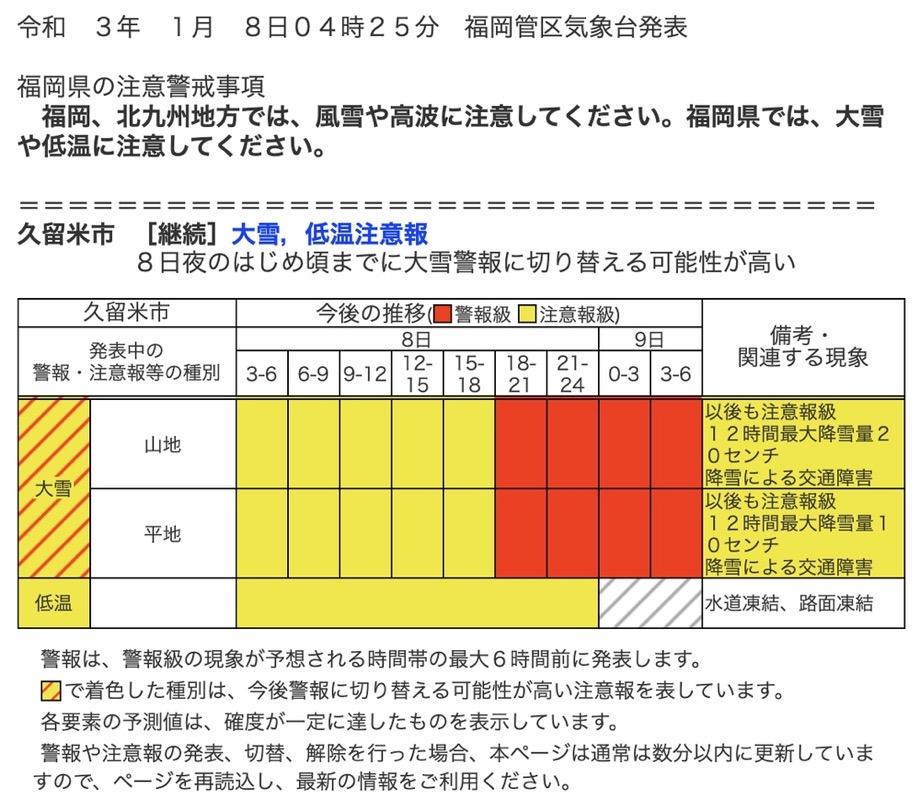 気象庁 久留米市・筑後地方 1月8日夜に大雪警報の可能性