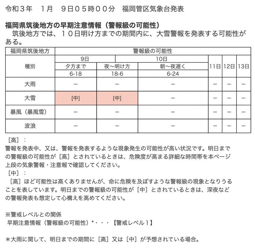 気象庁 久留米市・筑後地方 大雪注意報【1月9日】