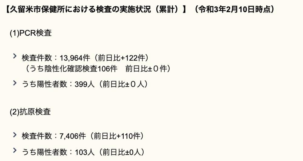 久留米市 新型コロナウィルスに関する情報【2月10日】