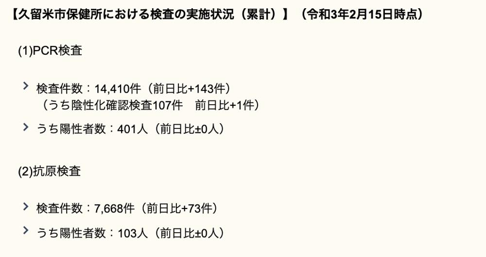 久留米市 新型コロナウィルスに関する情報【2月15日】