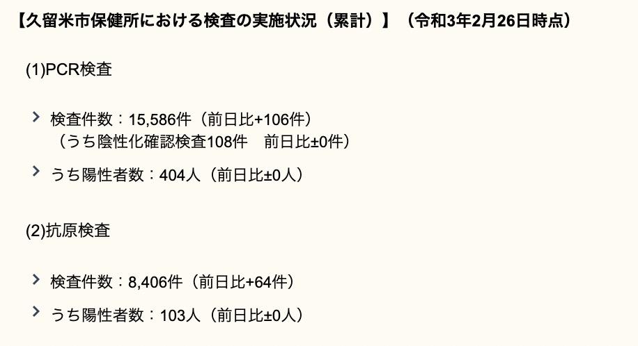 久留米市 新型コロナウィルスに関する情報【2月26日】
