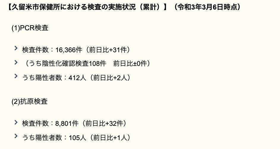 久留米市 新型コロナウイルスに関する情報【3月6日】