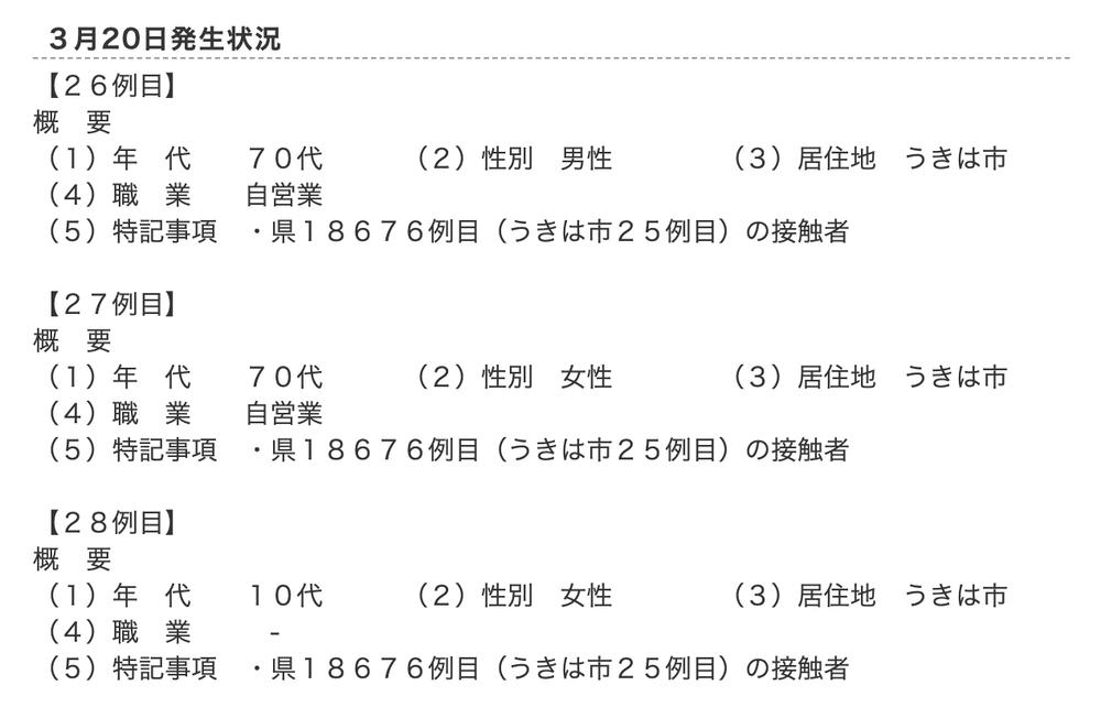 うきは市 新型コロナウイルスに関する情報【3月20日】
