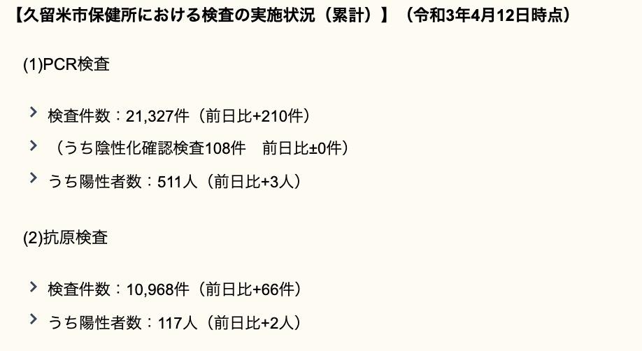 久留米市 新型コロナウイルスに関する情報【4月12日】