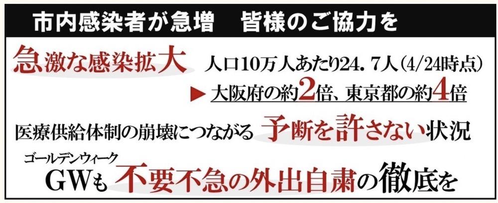 久留米市 新型コロナウイルスに関する情報【4月30日】
