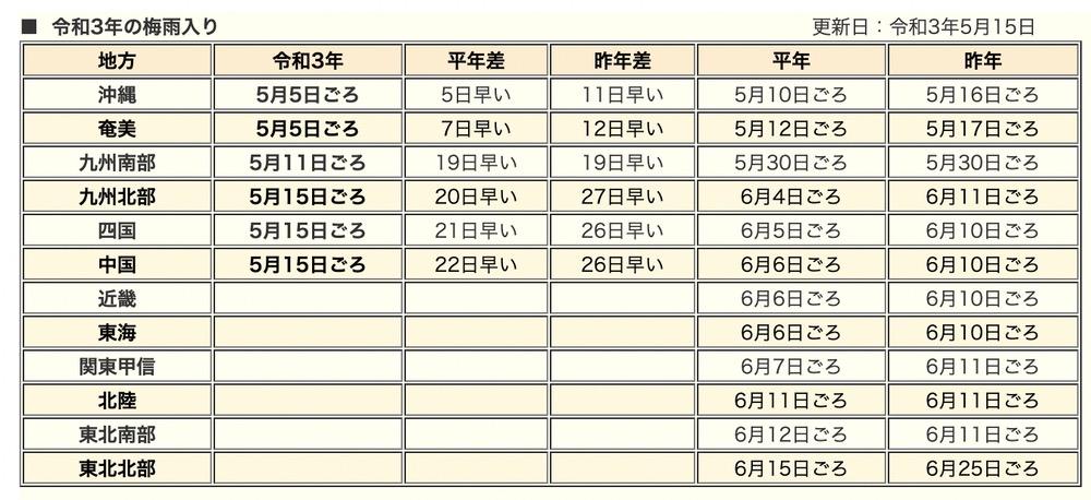 気象庁ホームページ 令和3年の梅雨入りと梅雨明け(速報値)