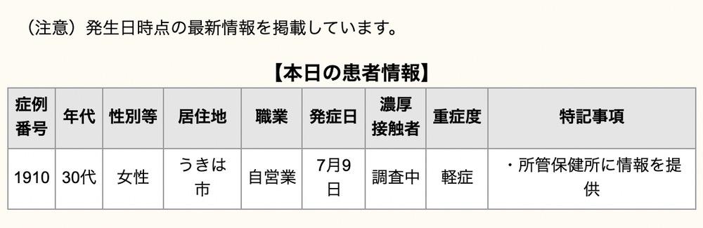 久留米市 新型コロナウイルスに関する情報【7月14日】
